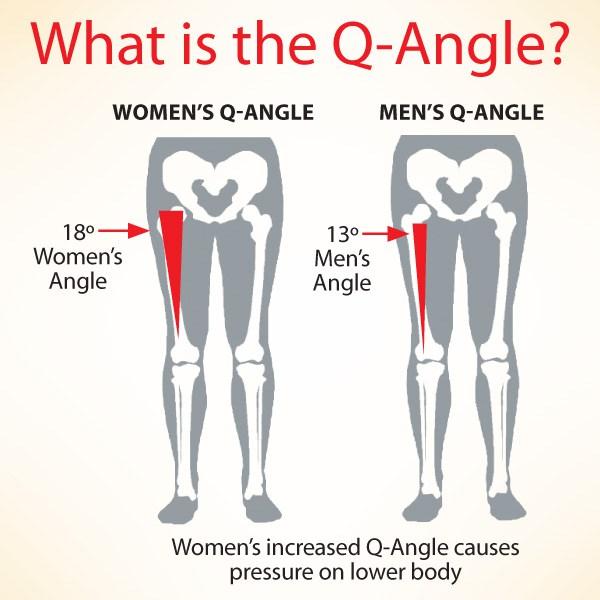 Q_Angle_600
