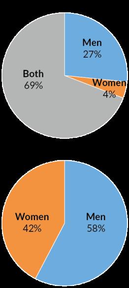 bboshire data