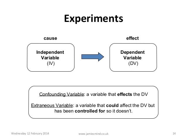 experimental-methods-14-638