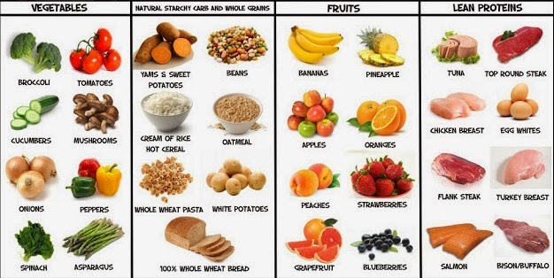 Muscle-Gaining-Foods