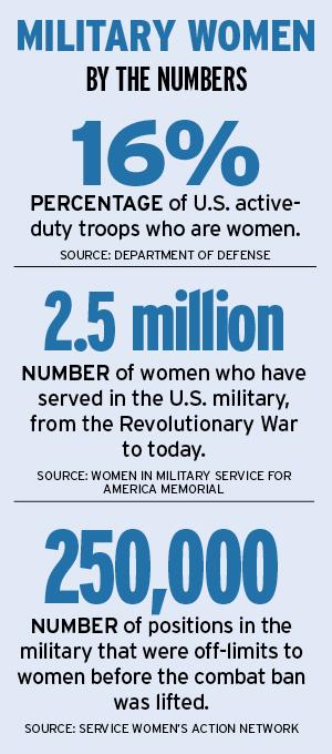 UPF-042318-WomenInCombat-inset1
