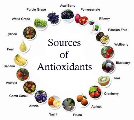 antioxidants-market-research